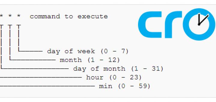 cron_events bitrix и почта — Р.Н.О